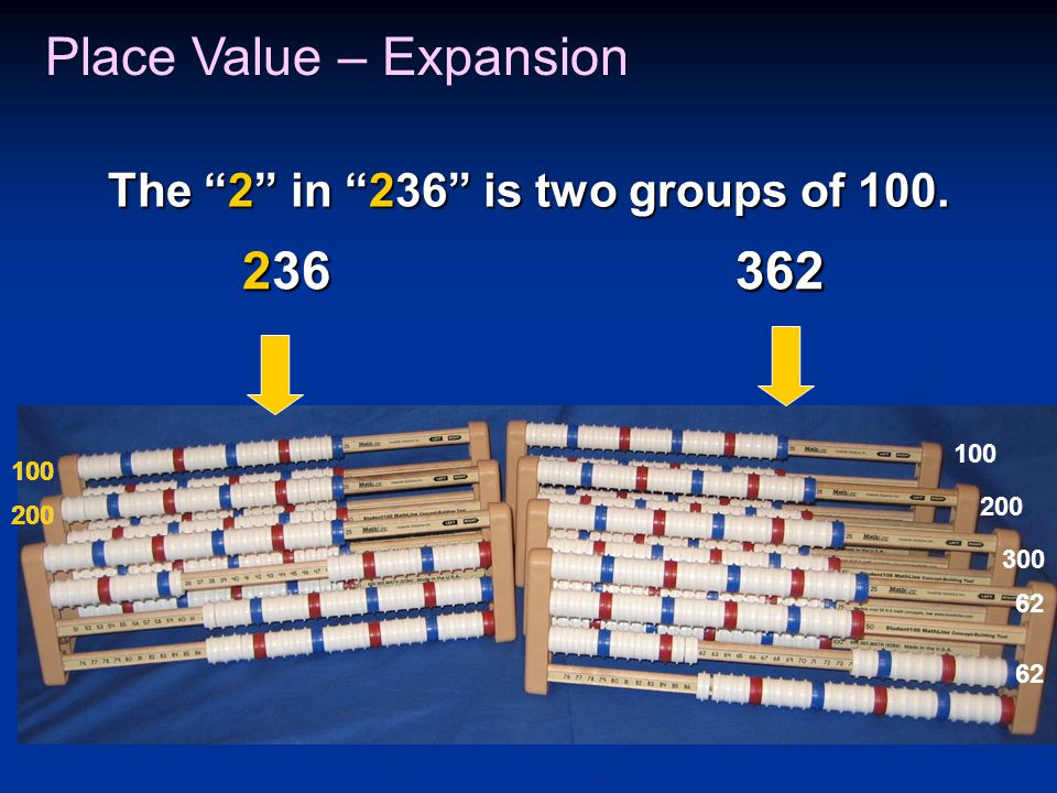 """Place Value – Expansion 100 62 236 362 100 200 300 62 100 200 The """"2"""" in """"236"""" is two groups of 100. 362"""