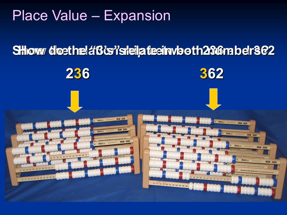 Place Value – Expansion Show the relationship between 236 and 362 How do the 3's relate in both numbers.