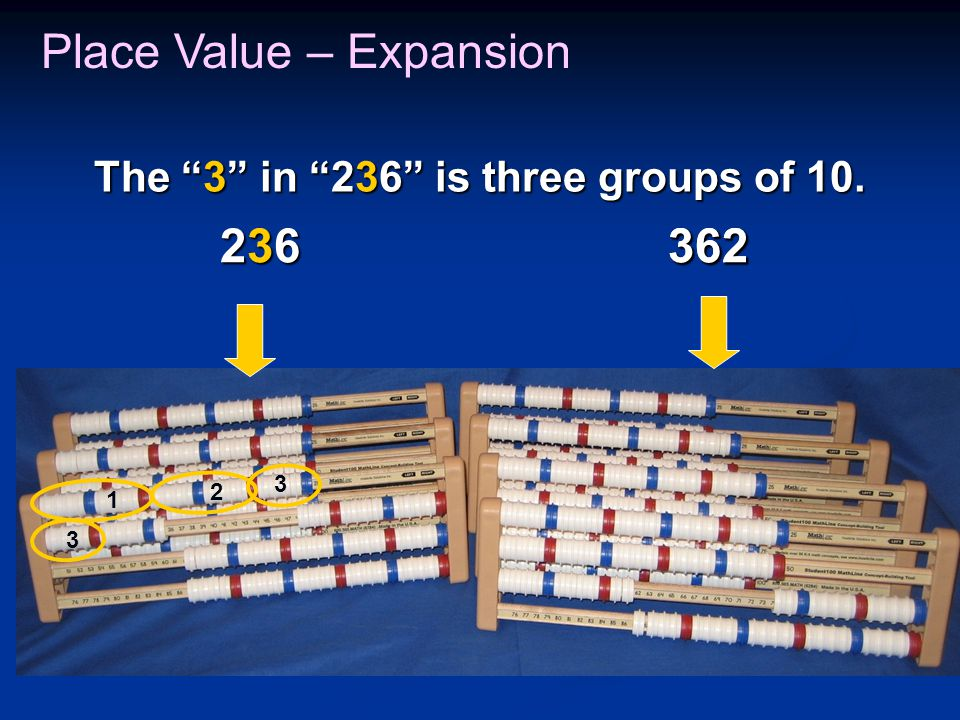 """Place Value – Expansion 236236236236362362 The """"3"""" in """"236"""" is three groups of 10. 1 2 3 3"""