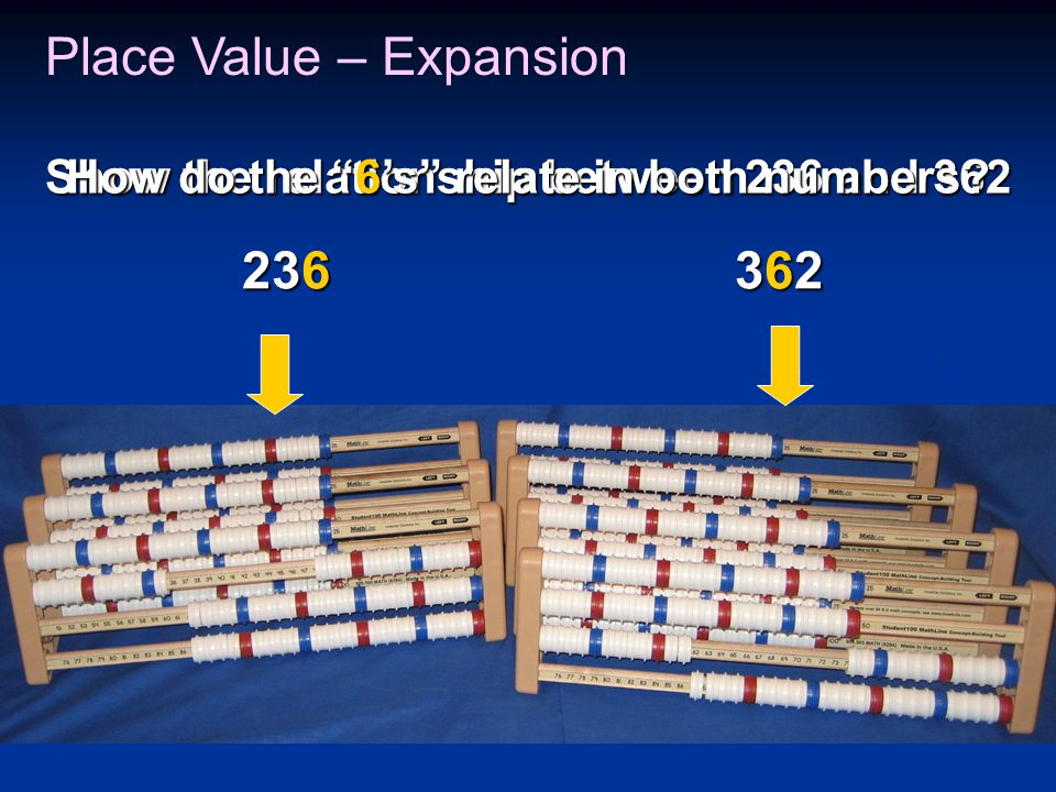 Place Value – Expansion Show the relationship between 236 and 362 236 362362362362 How do the 6's relate in both numbers?