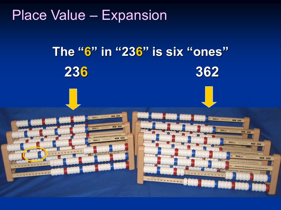 """Place Value – Expansion 236 362 The """"6"""" in """"236"""" is six """"ones"""""""