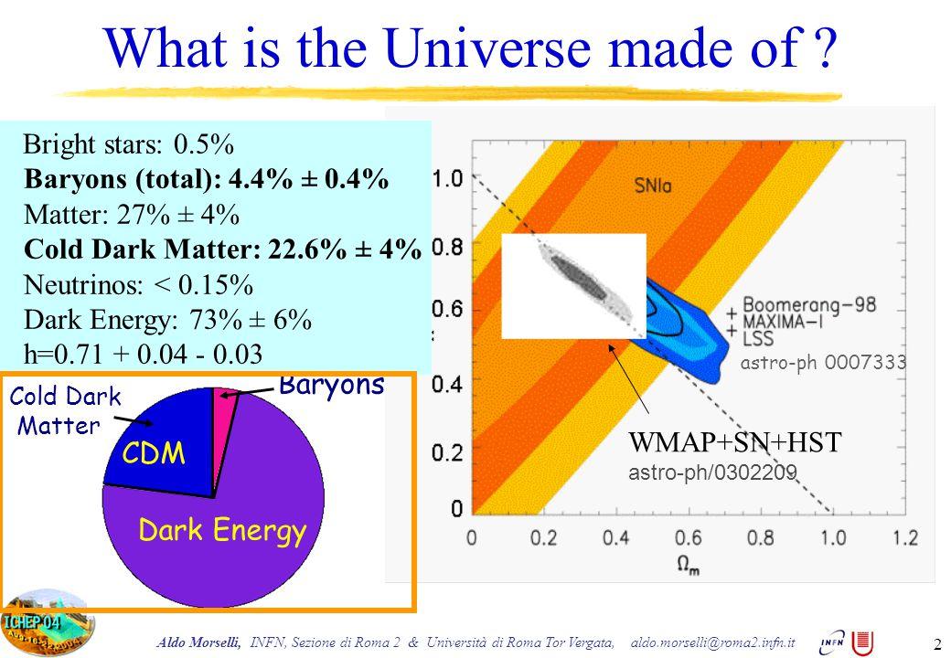 Aldo Morselli, INFN, Sezione di Roma 2 & Università di Roma Tor Vergata, aldo.morselli@roma2.infn.it 13 MASS Matter Antimatter Space Spectrometer ( 89 & 91 )