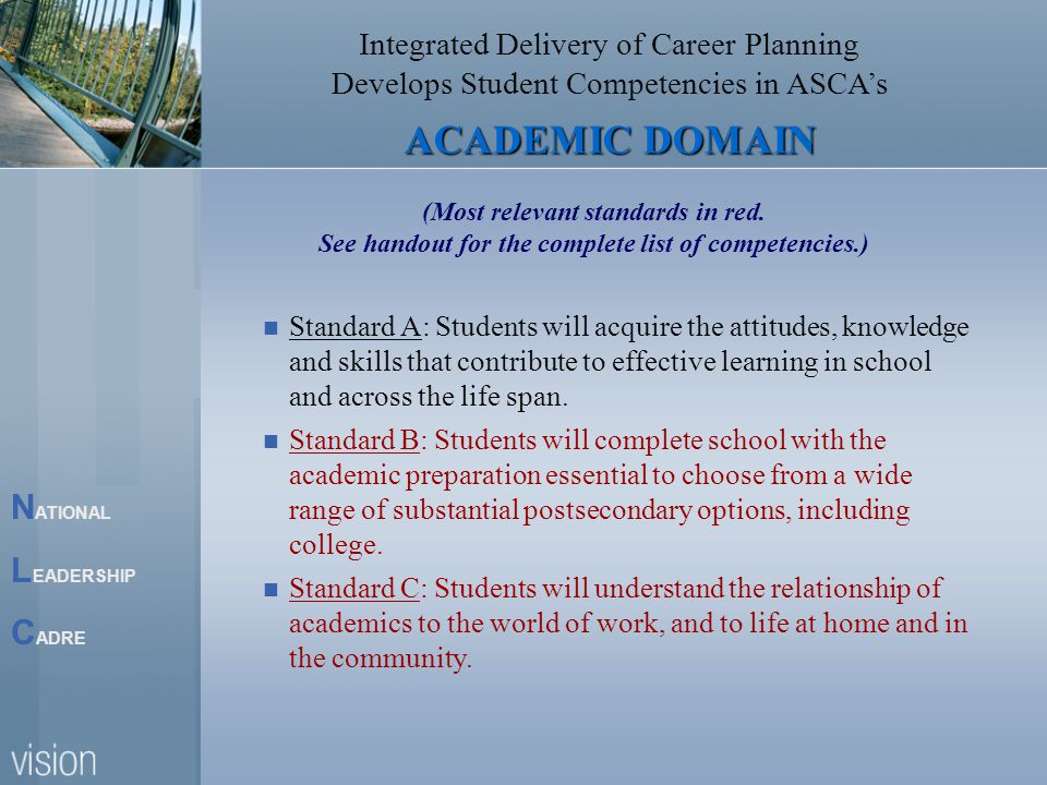 N ATIONAL L EADERSHIP C ADRE Integrated Delivery of Career Planning Develops Student Competencies in ASCA's CAREER DOMAIN Standard A: Students will acquire the skills to investigate the world of work in relation to knowledge of self and to make informed career decisions.