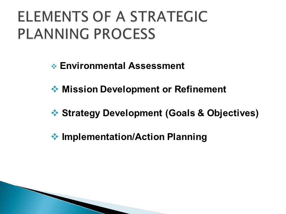  Environmental Assessment  Mission Development or Refinement  Strategy Development (Goals & Objectives)  Implementation/Action Planning