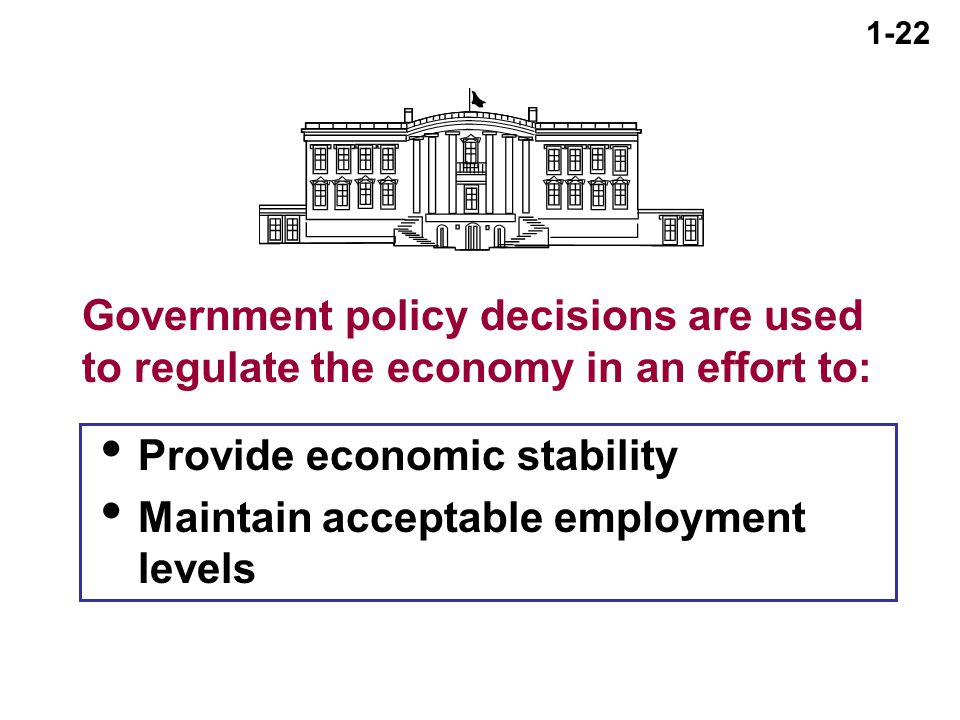 1-22 Government policy decisions are used to regulate the economy in an effort to:  Provide economic stability  Maintain acceptable employment levels