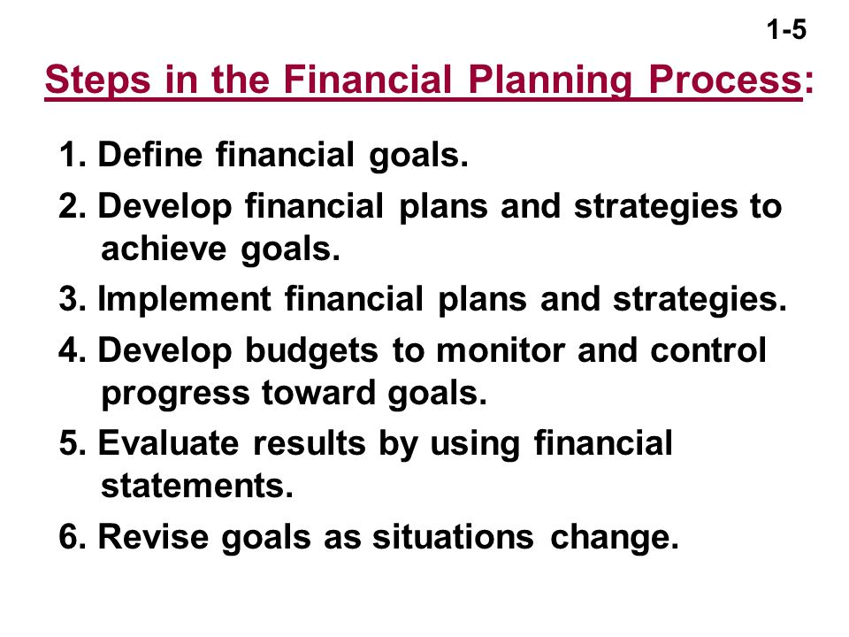 1-6 1. Define financial goals 2. Develop plans