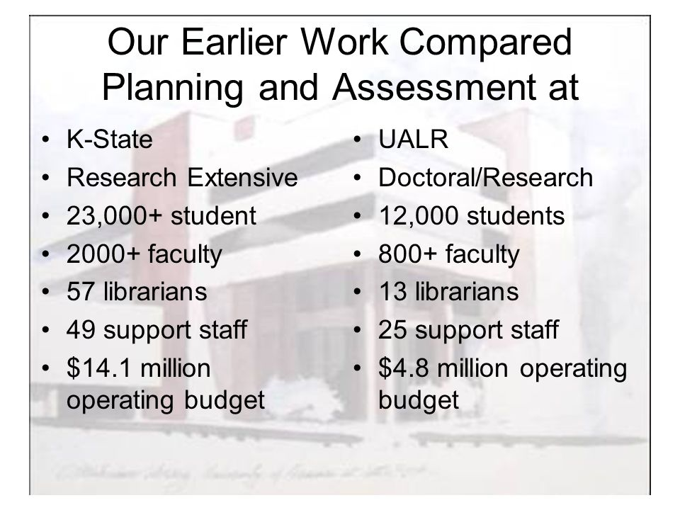 Our Earlier Work Compared Planning and Assessment at K-State Research Extensive 23,000+ student faculty 57 librarians 49 support staff $14.1 million operating budget UALR Doctoral/Research 12,000 students 800+ faculty 13 librarians 25 support staff $4.8 million operating budget