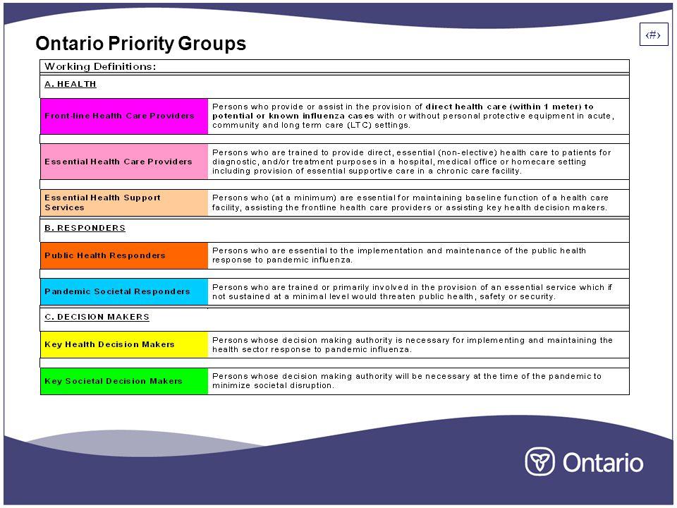 7 Ontario Priority Groups