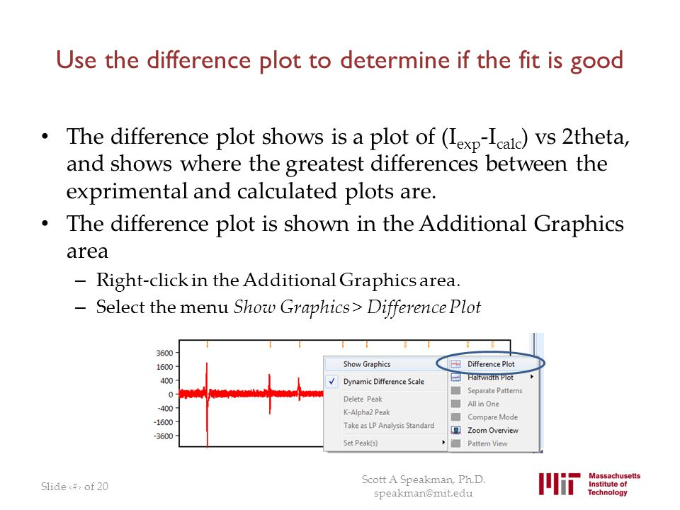 Use the difference plot to determine if the fit is good The difference plot shows is a plot of (I exp -I calc ) vs 2theta, and shows where the greates