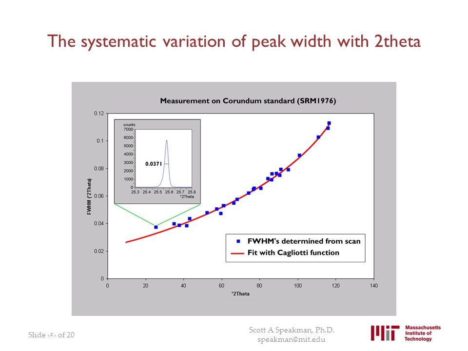 The systematic variation of peak width with 2theta Slide ‹#› of 20 Scott A Speakman, Ph.D. speakman@mit.edu