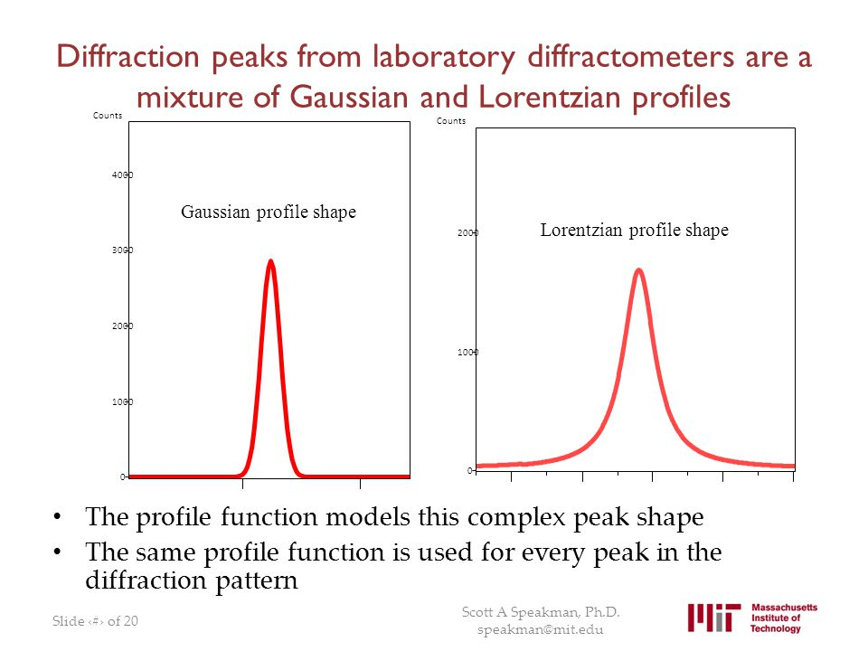 Diffraction peaks from laboratory diffractometers are a mixture of Gaussian and Lorentzian profiles The profile function models this complex peak shap