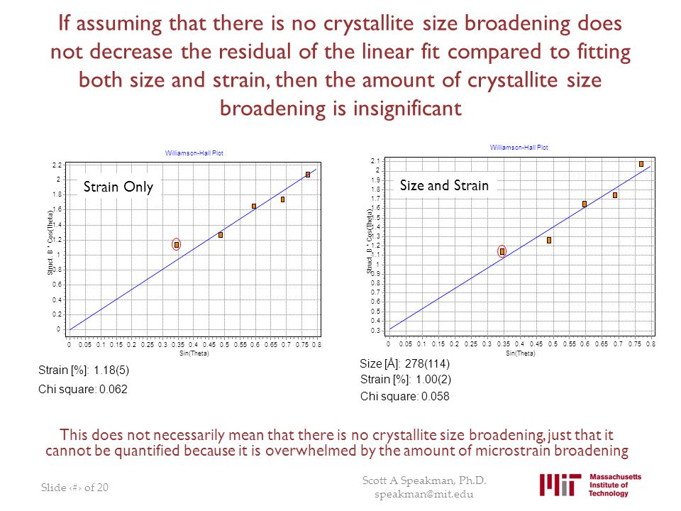 If assuming that there is no crystallite size broadening does not decrease the residual of the linear fit compared to fitting both size and strain, th