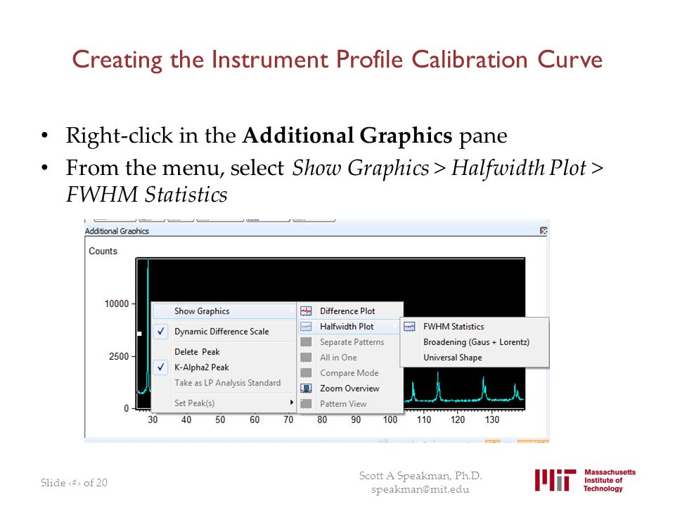 Creating the Instrument Profile Calibration Curve Right-click in the Additional Graphics pane From the menu, select Show Graphics > Halfwidth Plot > F