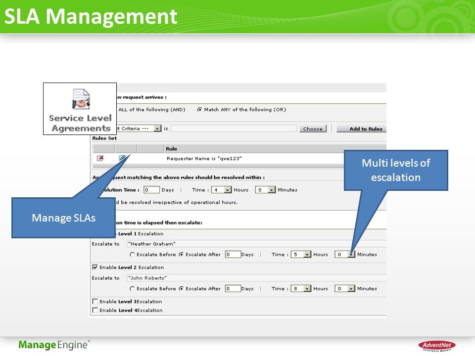 SLA Management Manage SLAs Multi levels of escalation