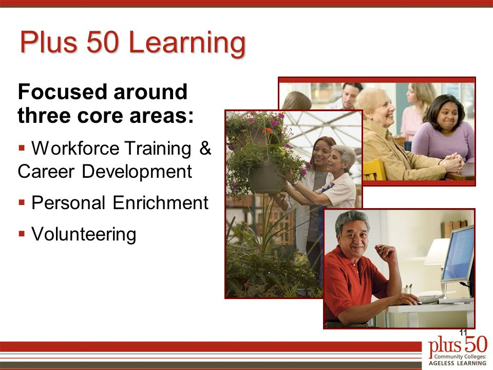 Plus 50 Learning Focused around three core areas:  Workforce Training & Career Development  Personal Enrichment  Volunteering 11