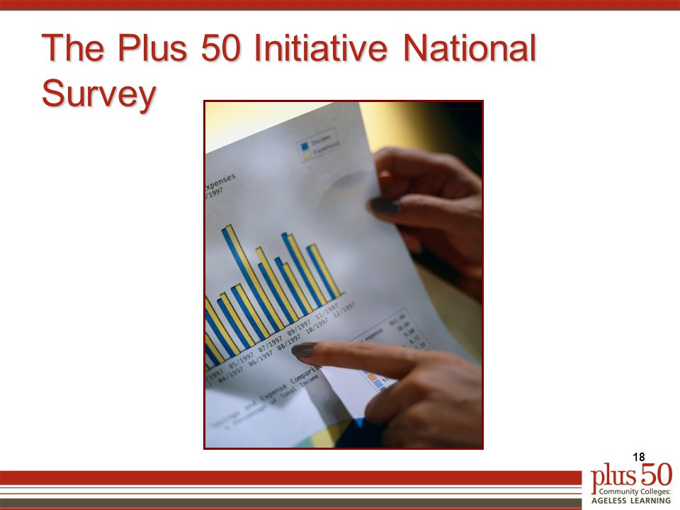 The Plus 50 Initiative National Survey 18