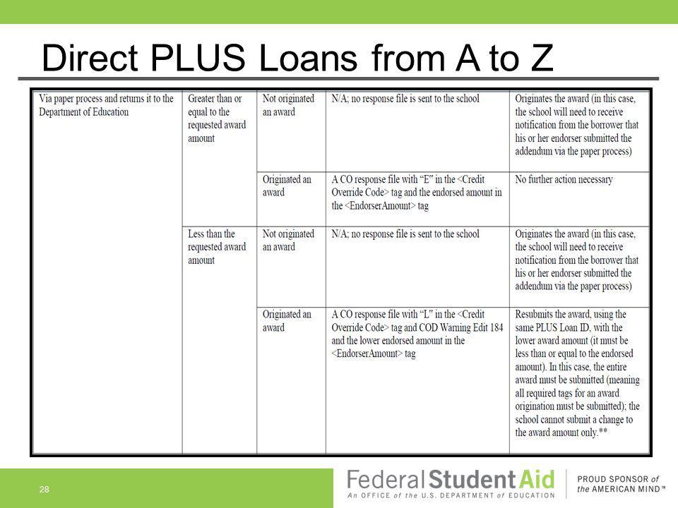 Direct PLUS Loans from A to Z 28