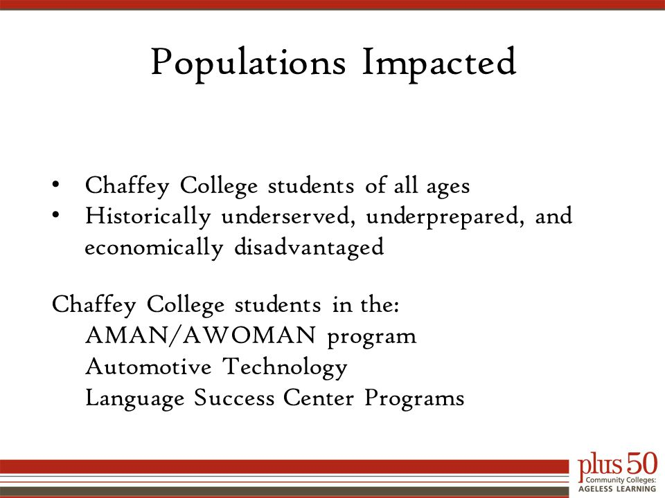 Populations Impacted Chaffey College students of all ages Historically underserved, underprepared, and economically disadvantaged Chaffey College students in the: AMAN/AWOMAN program Automotive Technology Language Success Center Programs