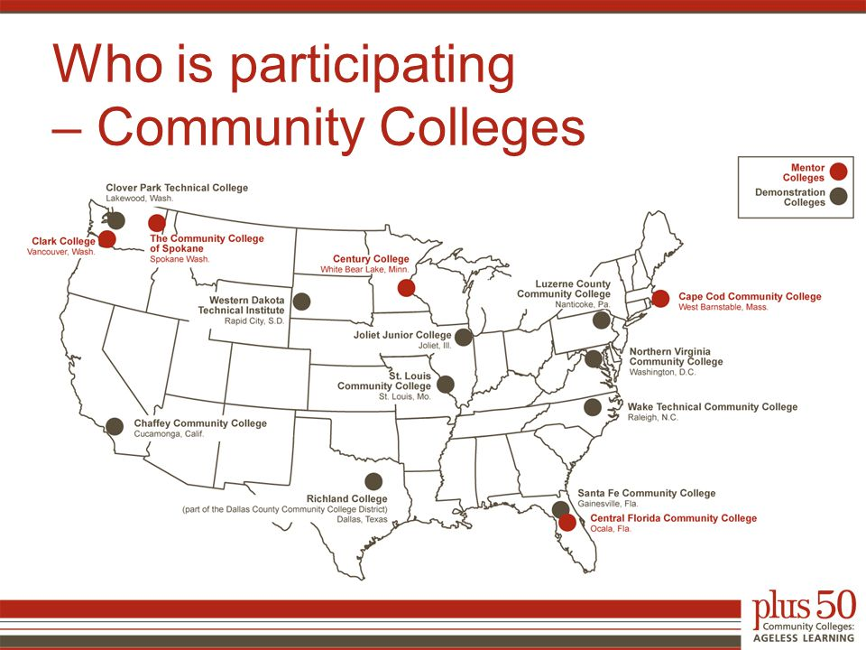 Who is participating – Community Colleges