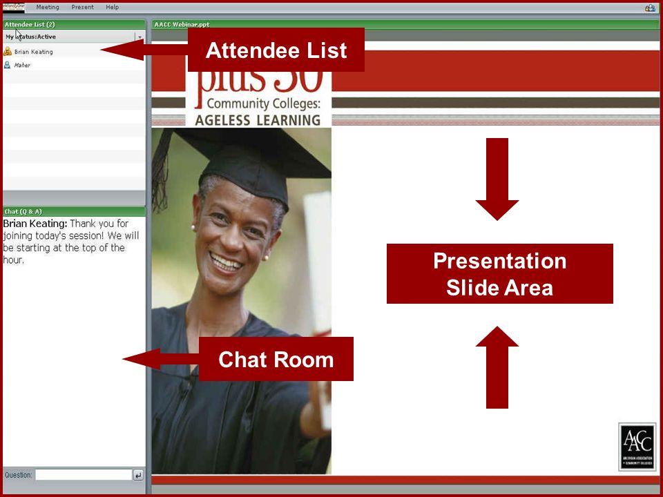 2 Presentation Slide Area Attendee List Chat Room