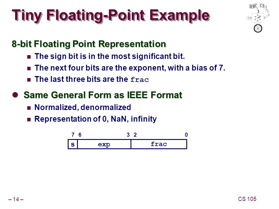 – 14 – CS 105 Tiny Floating-Point Example 8-bit Floating Point Representation The sign bit is in the most significant bit. The next four bits are the