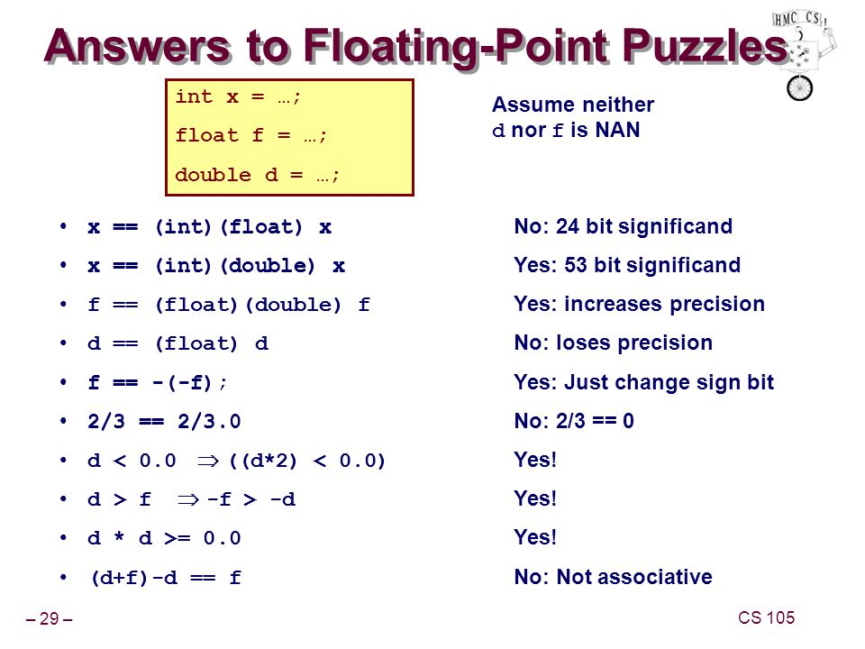 – 29 – CS 105 Answers to Floating-Point Puzzles x == (int)(float) x x == (int)(double) x f == (float)(double) f d == (float) d f == -(-f); 2/3 == 2/3.