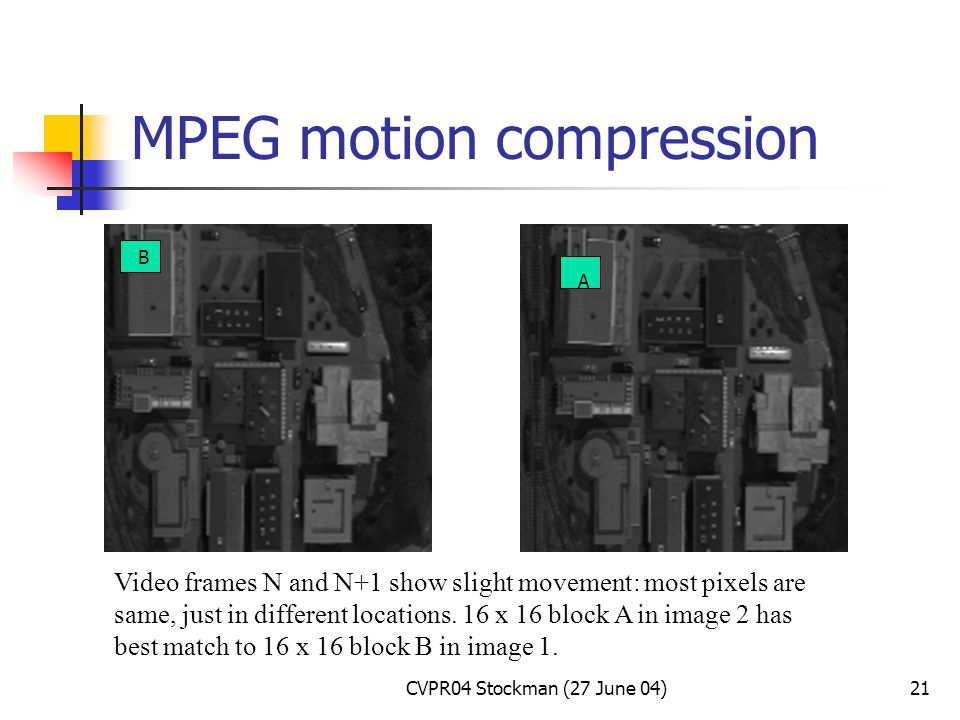 CVPR04 Stockman (27 June 04)21 MPEG motion compression Video frames N and N+1 show slight movement: most pixels are same, just in different locations.