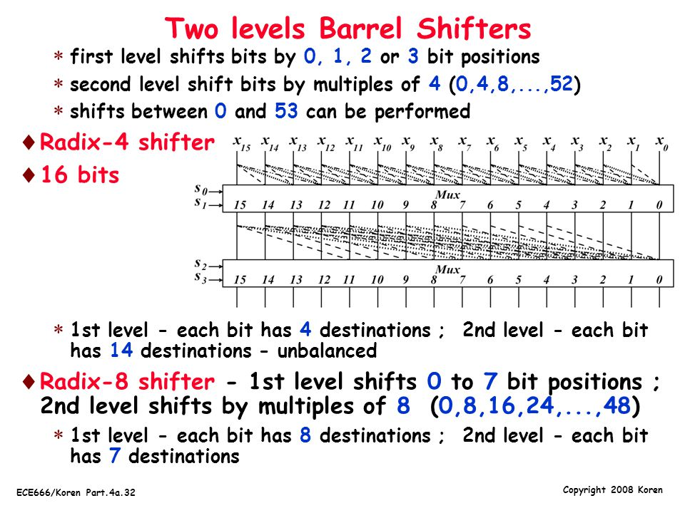 Copyright 2008 Koren ECE666/Koren Part.4a.32 Two levels Barrel Shifters  first level shifts bits by 0, 1, 2 or 3 bit positions  second level shift b