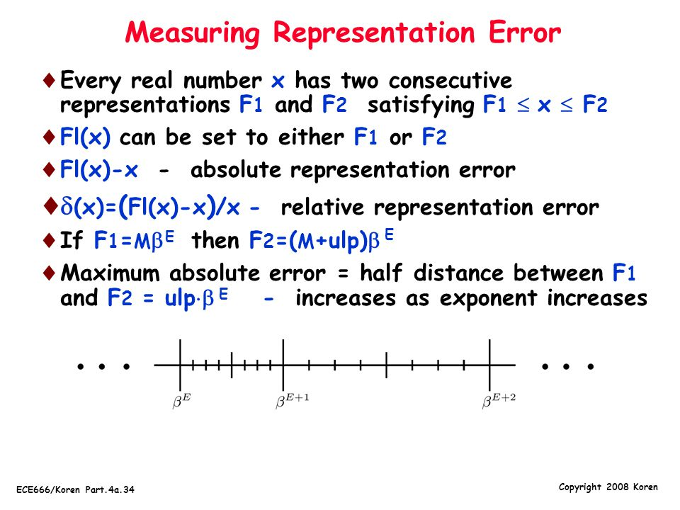 Copyright 2008 Koren ECE666/Koren Part.4a.34 Measuring Representation Error  Every real number x has two consecutive representations F 1 and F 2 sati