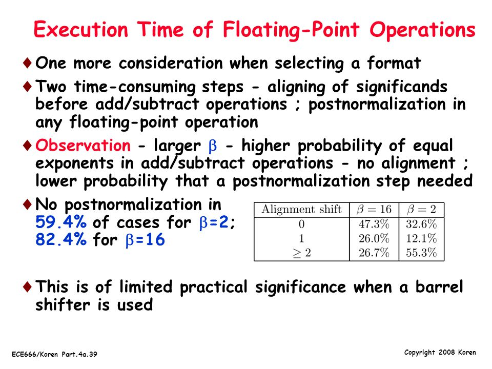 Copyright 2008 Koren ECE666/Koren Part.4a.39 Execution Time of Floating-Point Operations  One more consideration when selecting a format  Two time-c