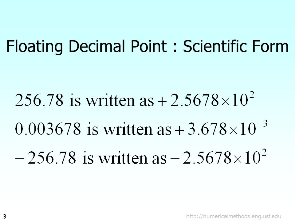 3 Floating Decimal Point : Scientific Form