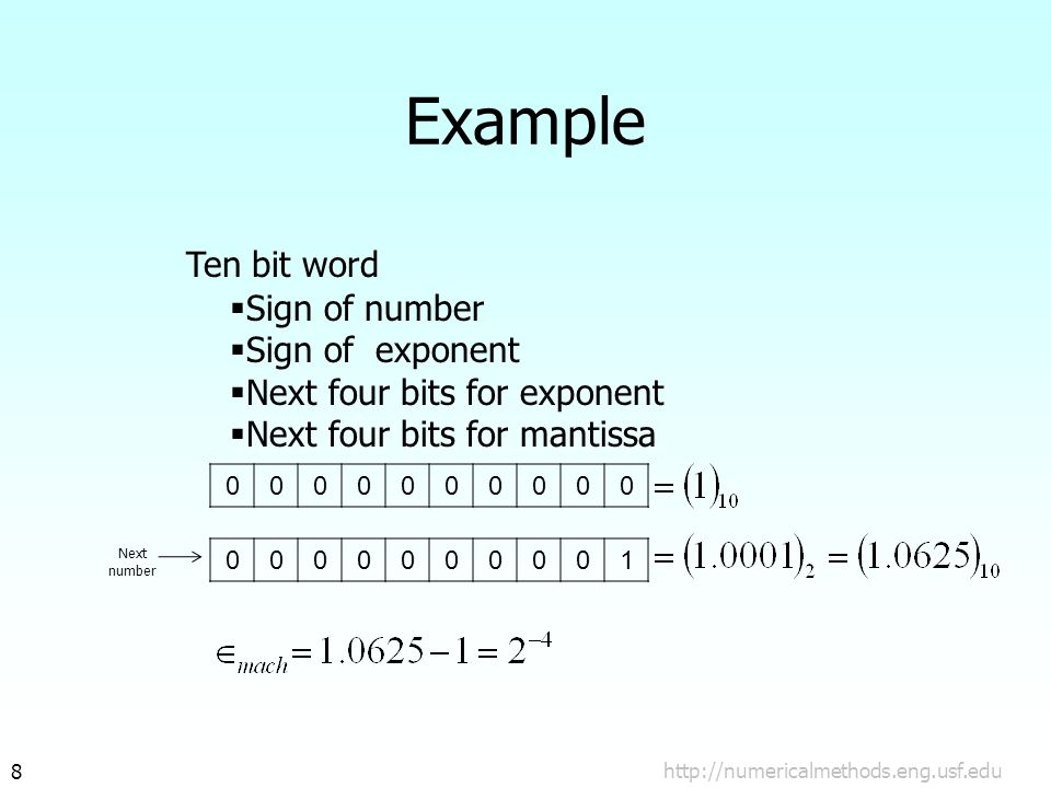 http://numericalmethods.eng.usf.edu9 Relative Error and Machine Epsilon The absolute relative true error in representing a number will be less then the machine epsilon Example 10 bit word (sign, sign of exponent, 4 for exponent, 4 for mantissa) 0101101100 Sign of the number mantissa Sign of the exponent exponent
