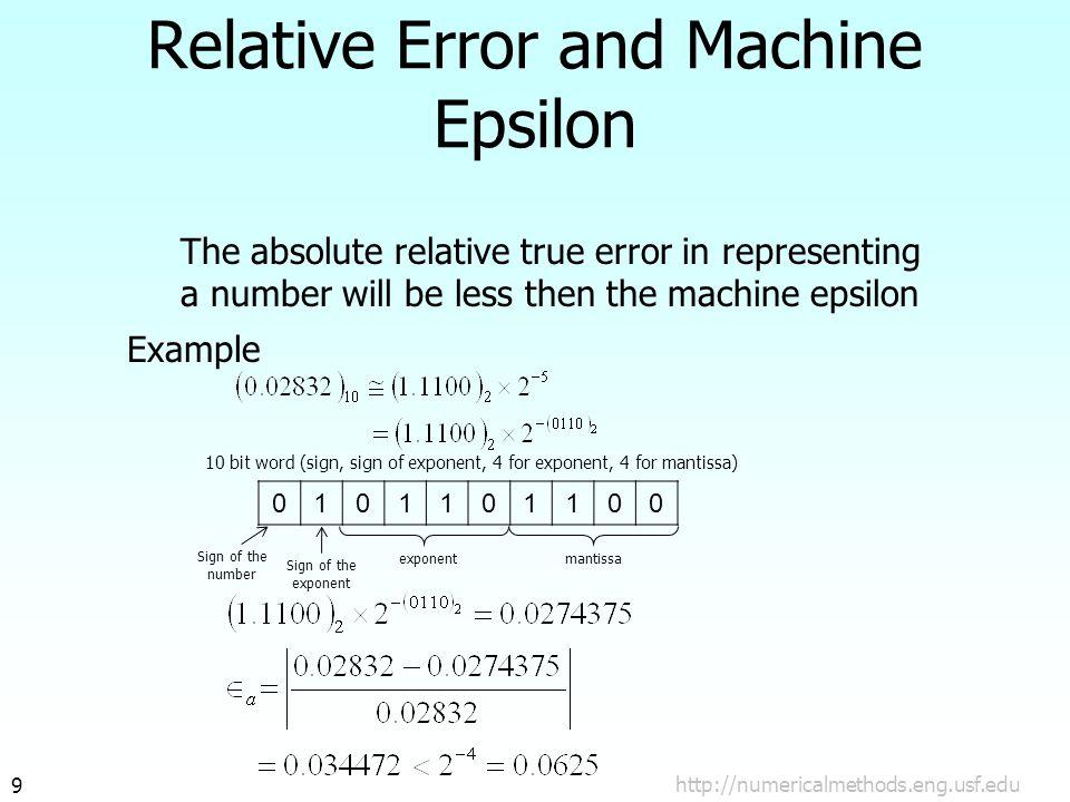 IEEE 754 Standards for Single Precision Representation http://numericalmethods.eng.usf.edu