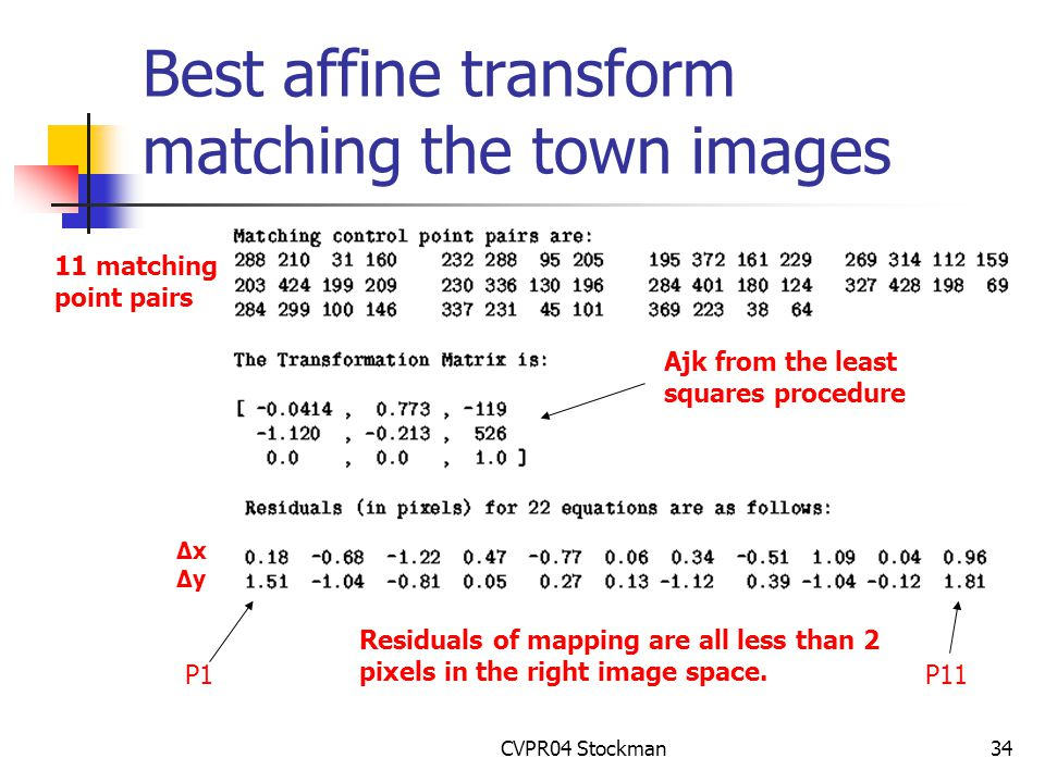 CVPR04 Stockman34 Best affine transform matching the town images 11 matching point pairs Ajk from the least squares procedure Residuals of mapping are all less than 2 pixels in the right image space.