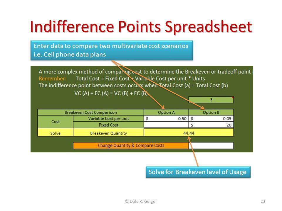 Indifference Points Spreadsheet Enter data to compare two multivariate cost scenarios i.e. Cell phone data plans Enter data to compare two multivariat