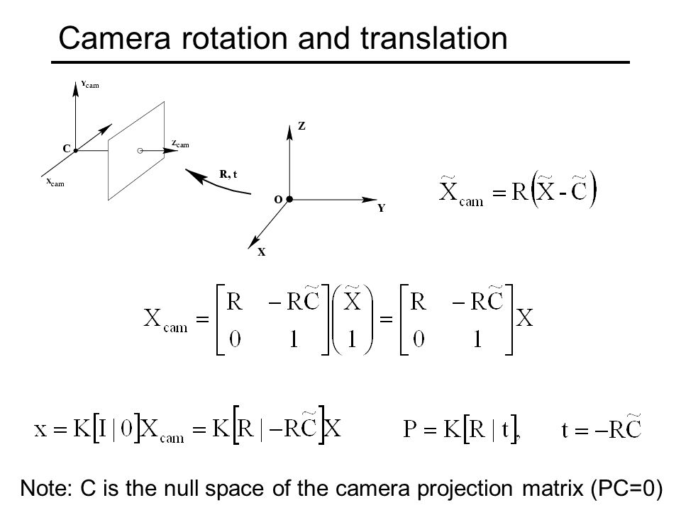 Camera rotation and translation Note: C is the null space of the camera projection matrix (PC=0)