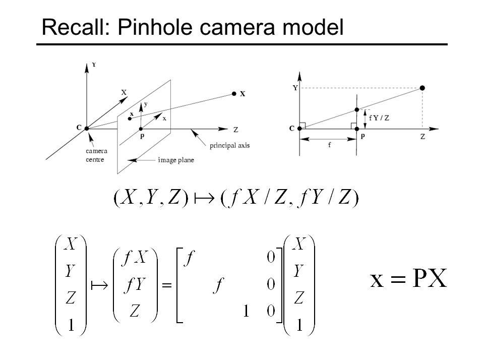 Recall: Pinhole camera model