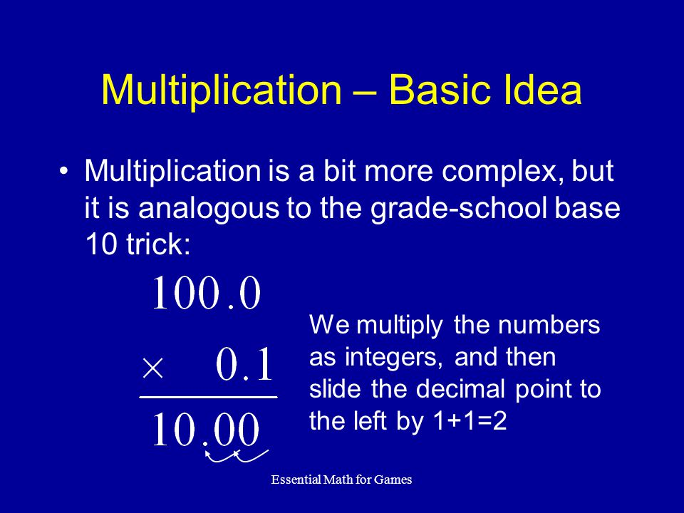 Essential Math for Games Multiplication – Basic Idea Multiplication is a bit more complex, but it is analogous to the grade-school base 10 trick: We m