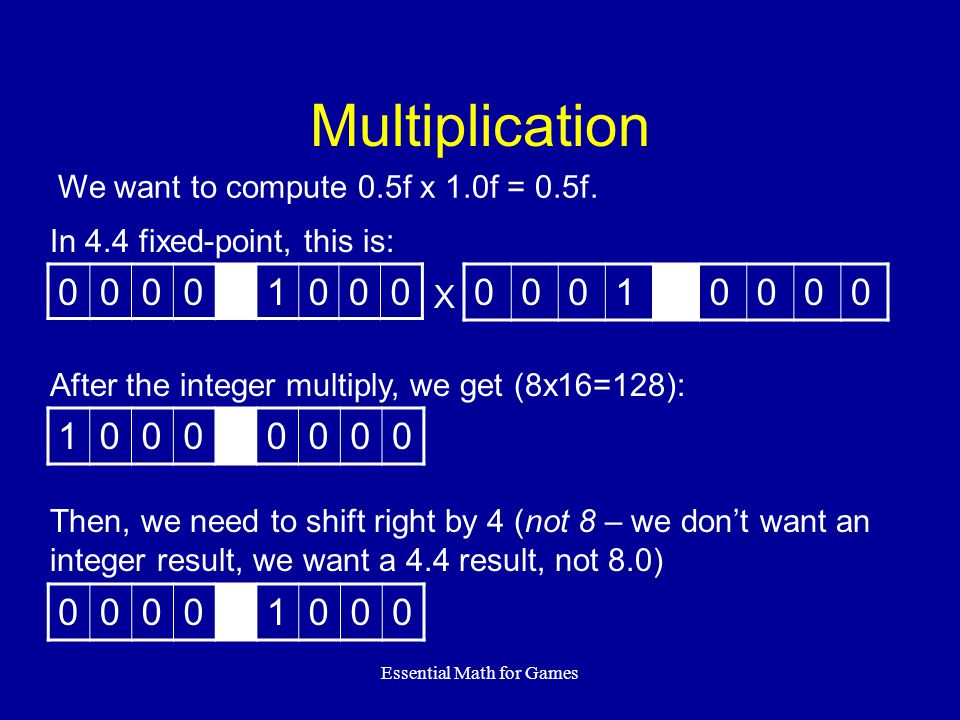 Essential Math for Games Multiplication 00001000 00010000 X We want to compute 0.5f x 1.0f = 0.5f. In 4.4 fixed-point, this is: After the integer mult