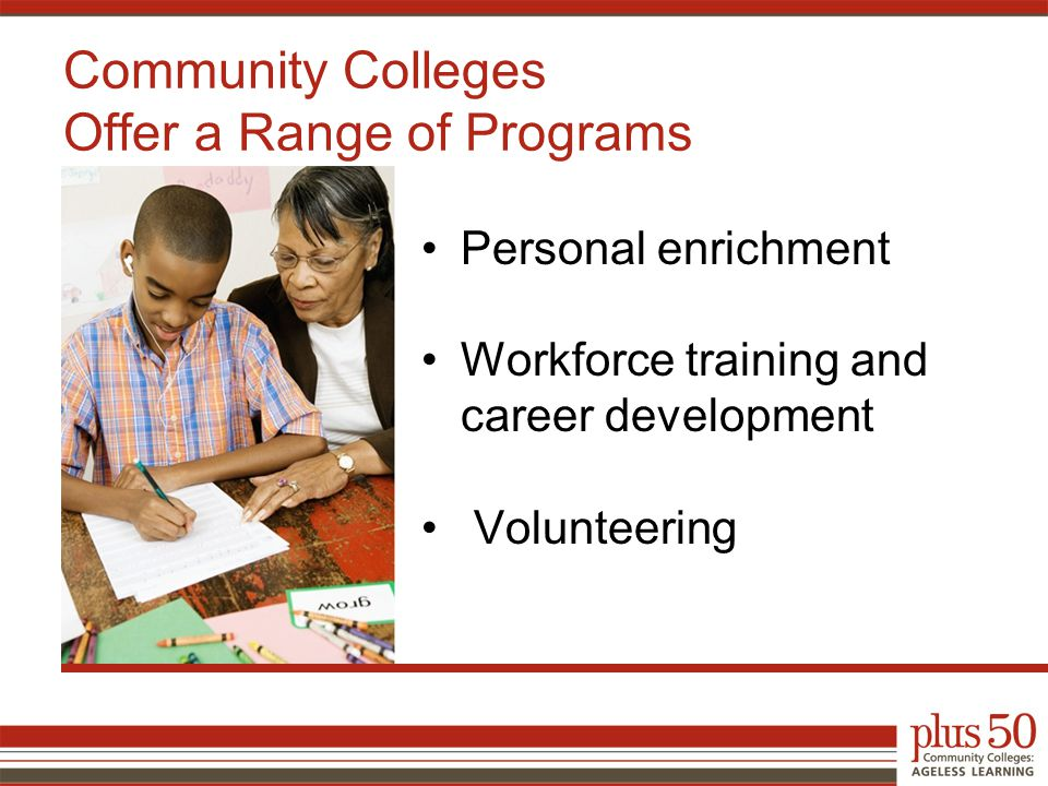 Personal enrichment Workforce training and career development Volunteering Community Colleges Offer a Range of Programs