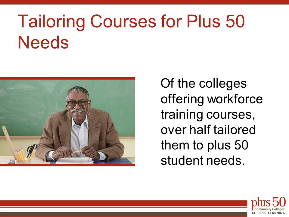 Of the colleges offering workforce training courses, over half tailored them to plus 50 student needs.