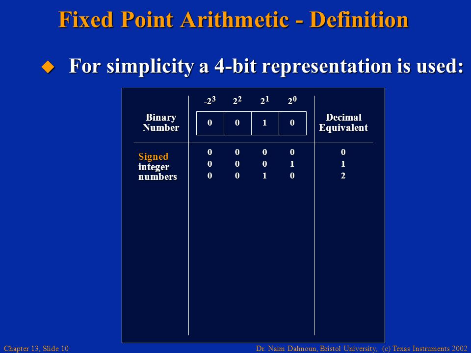Dr. Naim Dahnoun, Bristol University, (c) Texas Instruments 2002 Chapter 13, Slide 10 Fixed Point Arithmetic - Definition  For simplicity a 4-bit rep