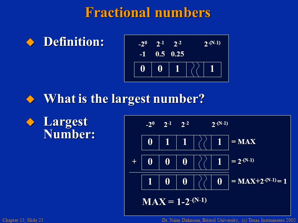 Dr. Naim Dahnoun, Bristol University, (c) Texas Instruments 2002 Chapter 13, Slide 23 -2 0 2 -1 2 -2 2 -(N-1) + Fractional numbers  Definition: 001 -