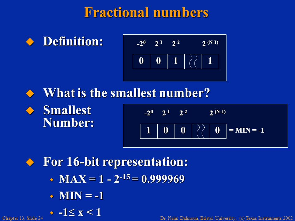 Dr. Naim Dahnoun, Bristol University, (c) Texas Instruments 2002 Chapter 13, Slide 24 Fractional numbers  Definition: 001 -2 0 2 -1 2 -2 1 2 -(N-1) 1