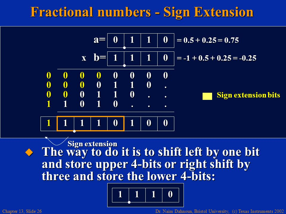 Dr. Naim Dahnoun, Bristol University, (c) Texas Instruments 2002 Chapter 13, Slide 26 Fractional numbers - Sign Extension  The way to do it is to shi