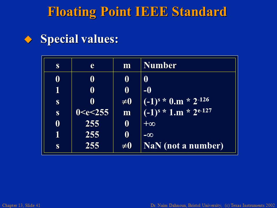 Dr. Naim Dahnoun, Bristol University, (c) Texas Instruments 2002 Chapter 13, Slide 41 Floating Point IEEE Standard  Special values: s 01ss01s e 0000<
