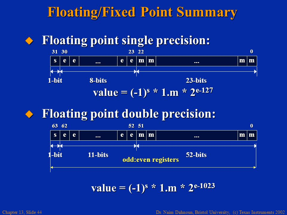 Dr. Naim Dahnoun, Bristol University, (c) Texas Instruments 2002 Chapter 13, Slide 44 Floating/Fixed Point Summary  Floating point single precision: