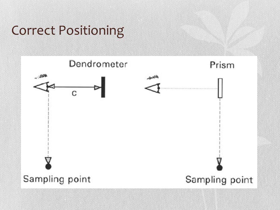 Correct Positioning
