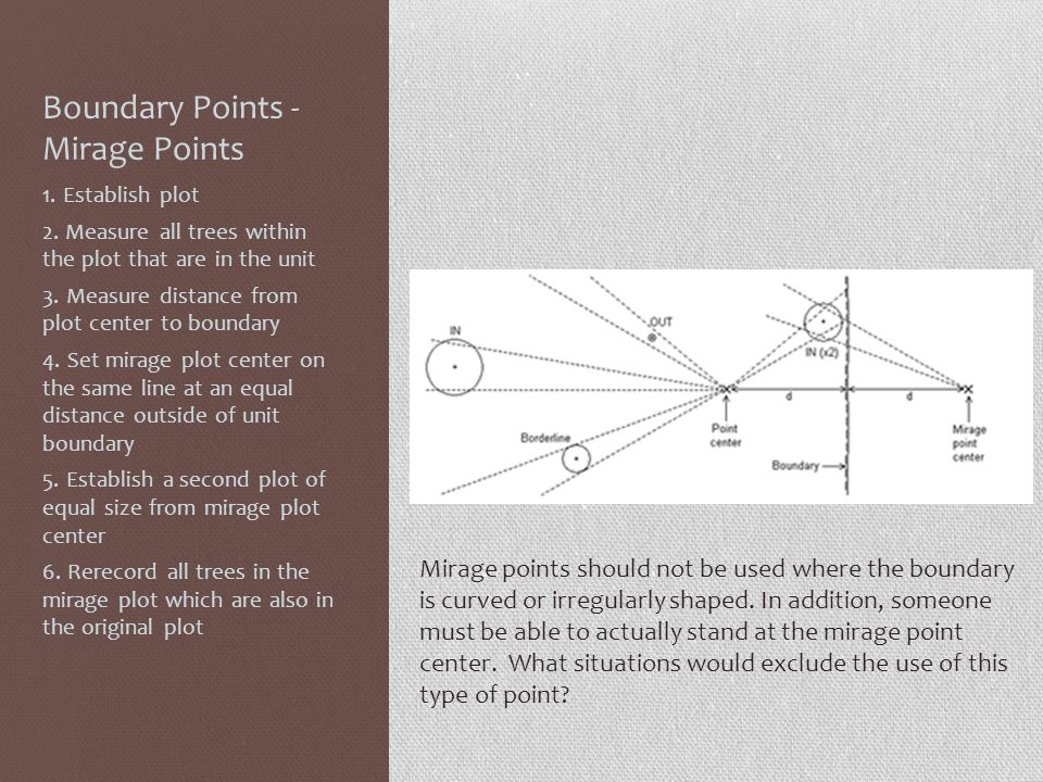 Boundary Points - Mirage Points 1. Establish plot 2. Measure all trees within the plot that are in the unit 3. Measure distance from plot center to bo