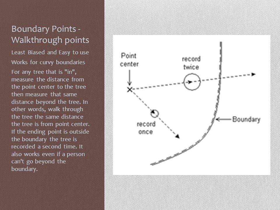 Boundary Points - Walkthrough points Least Biased and Easy to use Works for curvy boundaries For any tree that is